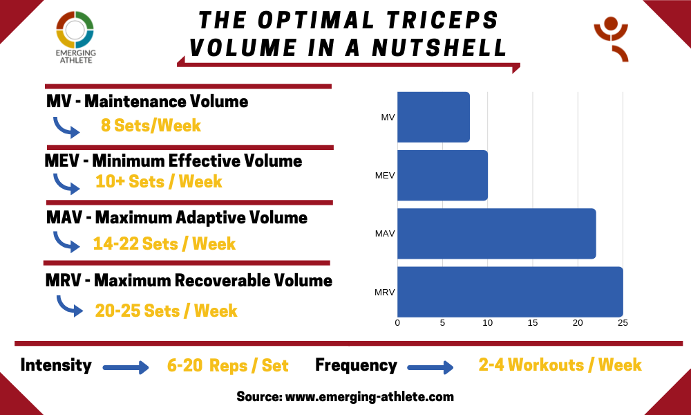 Table preseting the optimal back volume parameters
