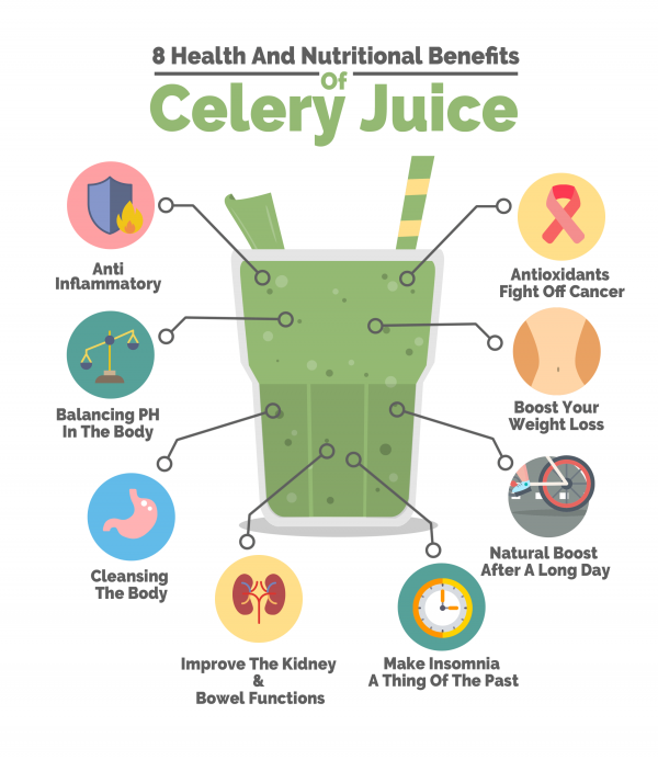 graphic of all eight benefits of celery juice