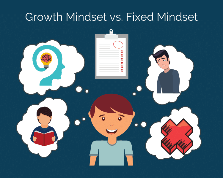 Contrasting Growth and Fixed Mindset