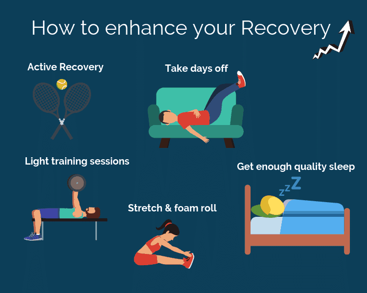 Graphic showing recovery tips